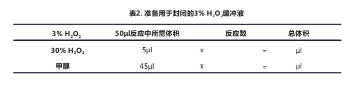 一步法Tunel细胞凋亡检测试剂盒(荧光法-红光)-3.png