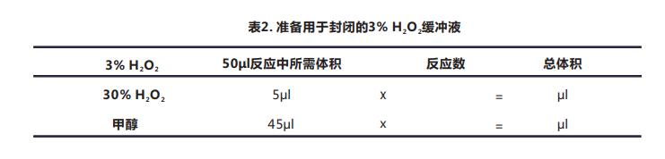 Tunel细胞凋亡检测试剂盒(荧光法-绿光)-3.png
