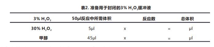 Tunel细胞凋亡检测试剂盒(显色法)029--3.png