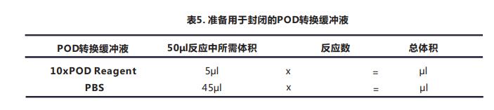 Tunel细胞凋亡检测试剂盒(显色法)029--6.png